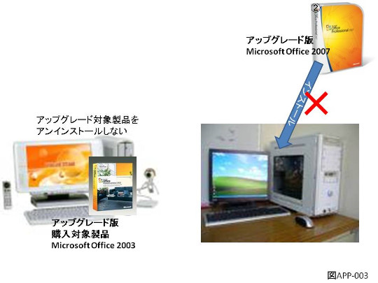 アップグレード時に知っておきたいMicrosoft Officeのライセンス形態